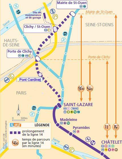 La ligne de métro 14 aux Batignolles